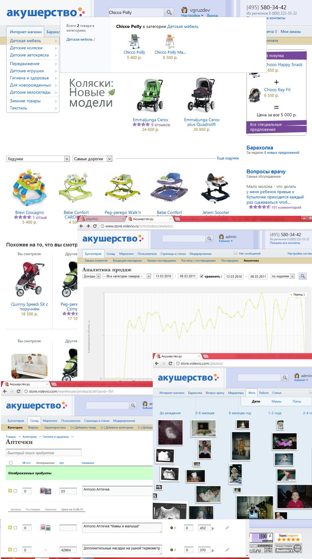 Akusherstvo.ru 2.0 - Интернет-магазин, социальная сеть и BPM-система