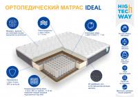 Инфографика с матрасами (белый фон)