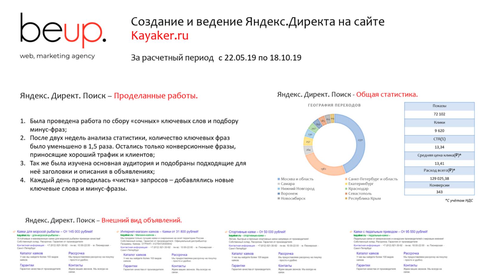Создание и ведение Яндекс.Директа на сайте kayaker.ru