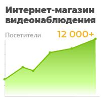 Интернет-магазин видеонаблюдения с 8000 до 12000 чел/мес из поиска