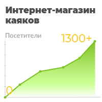 Продвижение интернет-магазина Каяков в Яндекс с 0-ля до 1300 чел