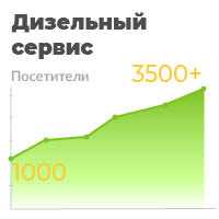 Дизельный сервис с 1000 до трафика в 5000+