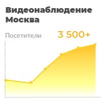 Видеонаблюдение (мск) с 1500 до 3500 чел/мес