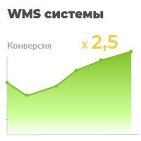 Продвижение в сложной b2b тематике (WMS системы)
