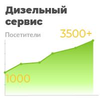 Дизельный сервис с 1000 до трафика в 3000+