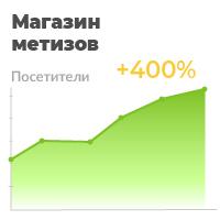 Каталог метизной продукции + 400% по сео