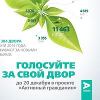 Инфографика для «Активного Гражданина»