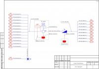 Проект системы видеонаблюдения периметра
