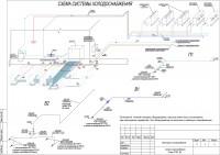 Проект вентиляции и холодоснабжения ЦОД