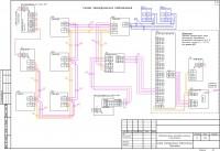 Проект ОС лаборатории в Симферополе