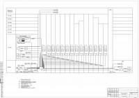 Проект диспетчеризации лифтов