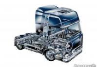 Продажа контрактрых запчастей для грузовиков из Японии и Европы