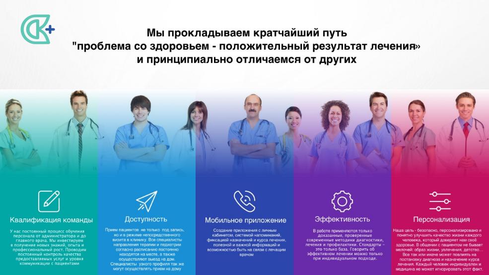 Логотип и фирменный стиль частной клиники фото f_0615c8faa9788f7e.png