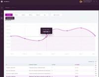 "Проектирование и дизайн веб-сервиса (saas) аналитики ""Omnimetrics"""