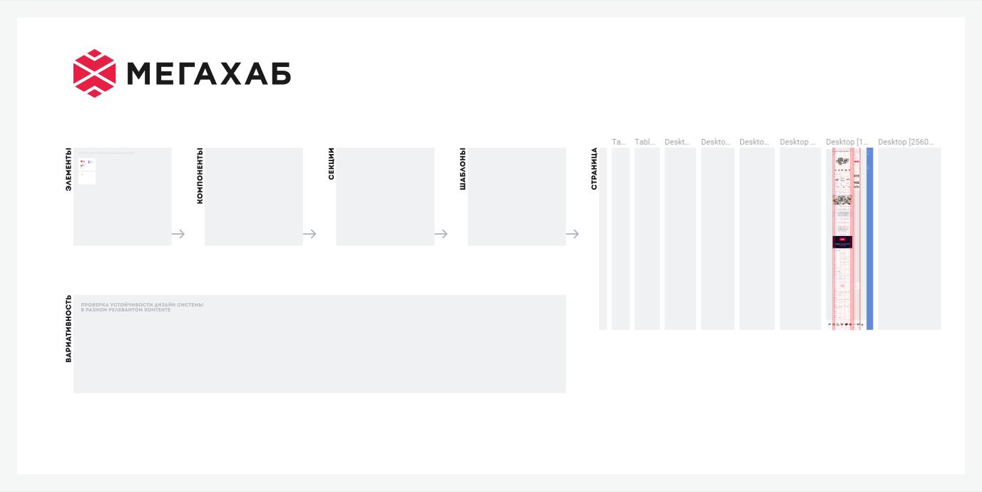 """[ конкурс ] дизайн страницы """"карточка товара"""" фото f_0355babea4586cac.png"""