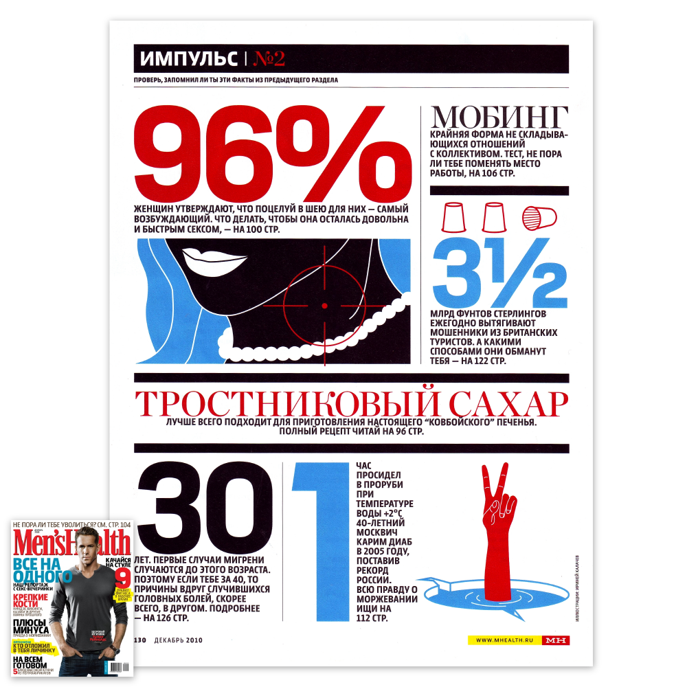 Импульс №2 / Декабрьский Men's Health