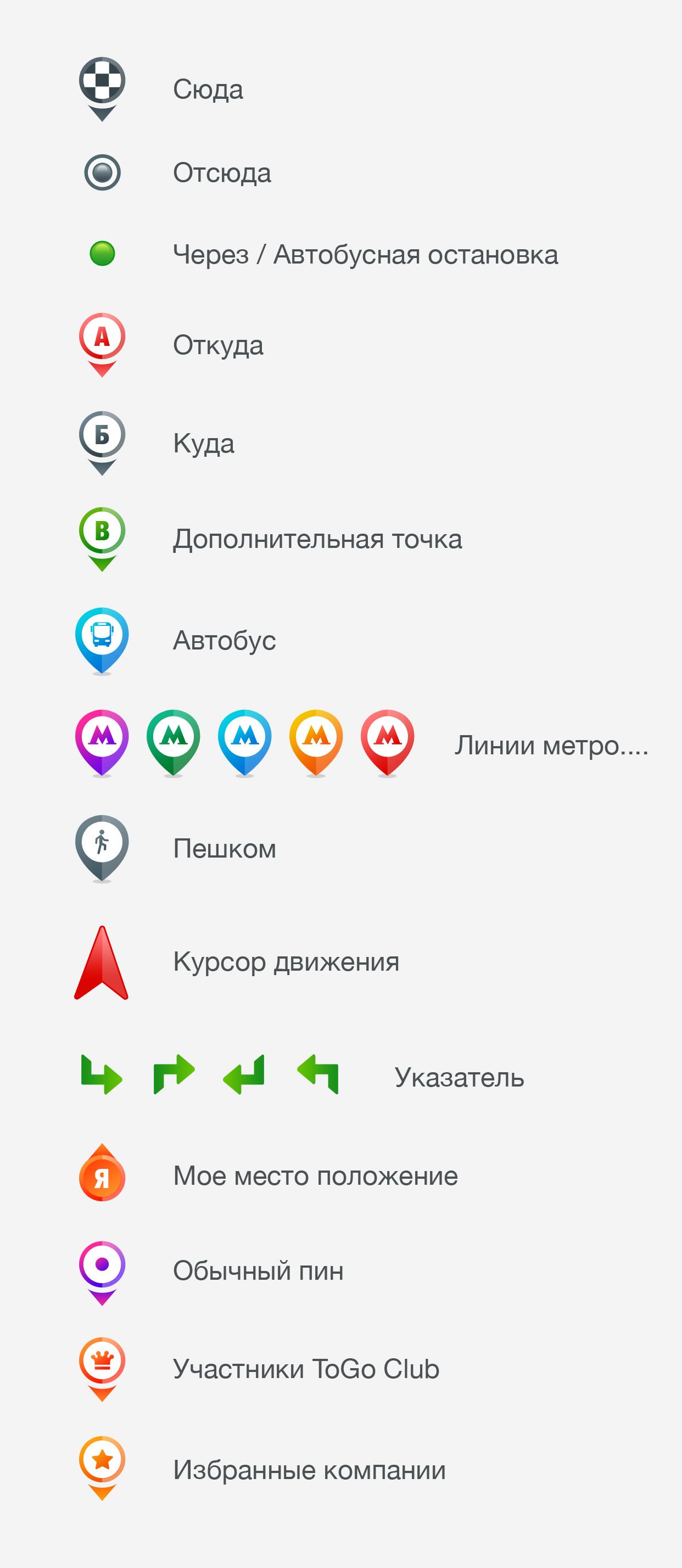 Иконки на карту. фото f_7515b00325c69f79.jpg